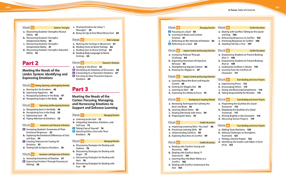 In Focus (Grades K-2) Pages xiv and xv