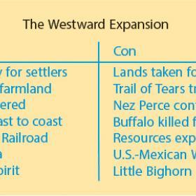Westward Pro Con List